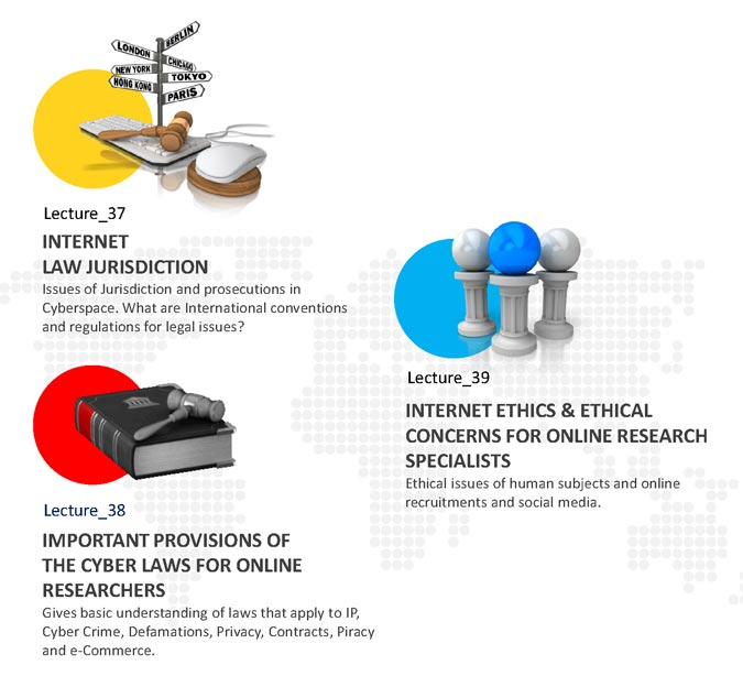 Internet laws affecting online research