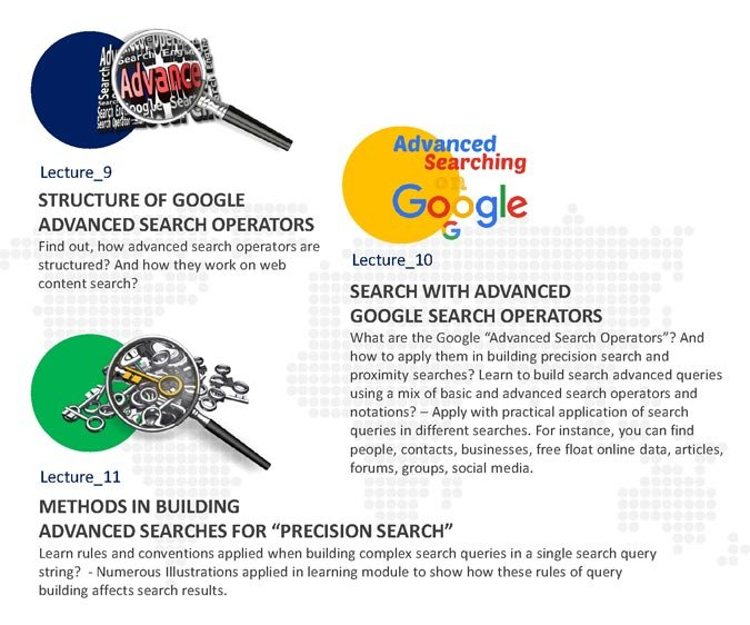 Google Advanced search Queries